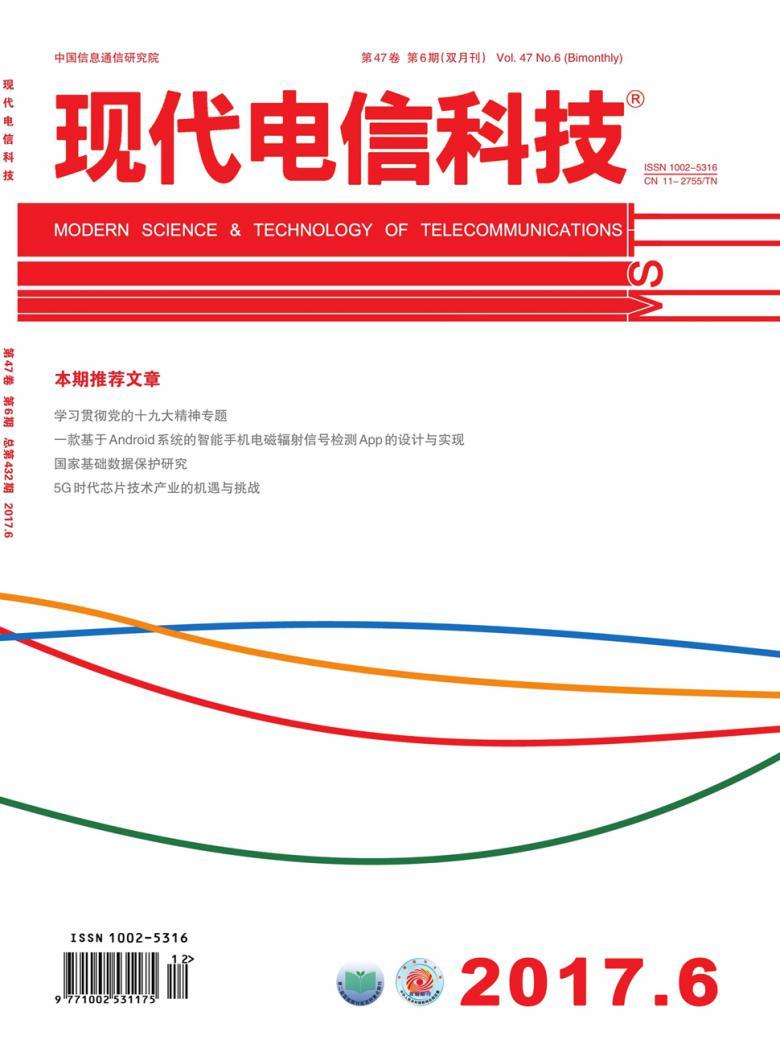 现代电信科技杂志社