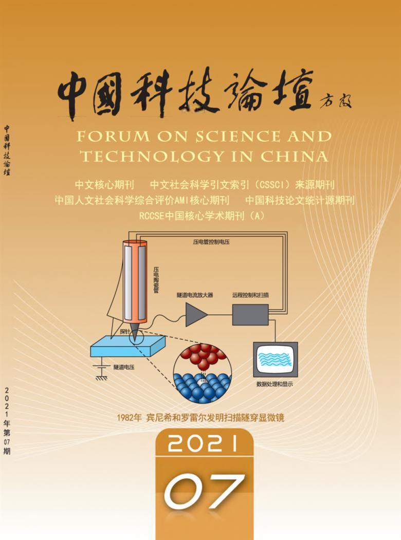 中国科技论坛论文