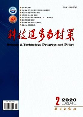 科技进步与对策