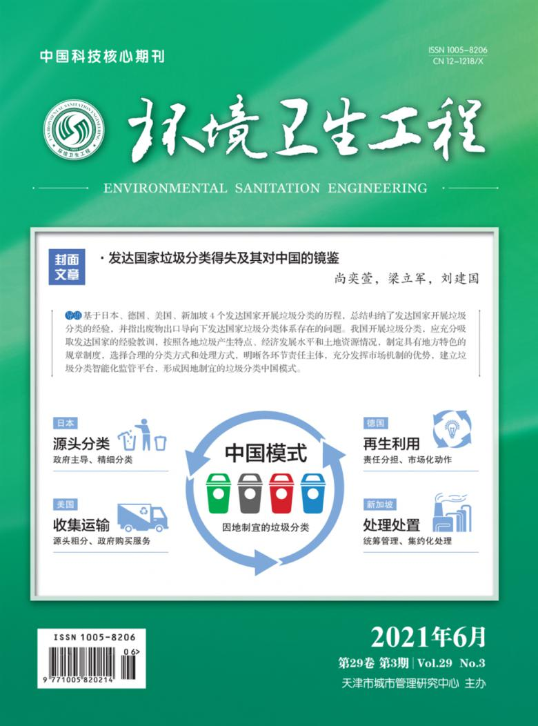 环境卫生工程